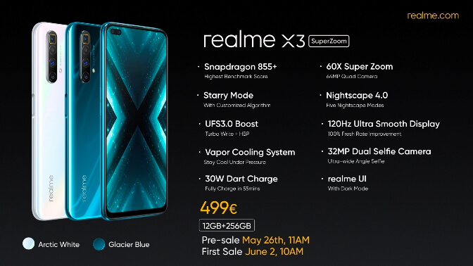 Feature image Realme X3